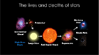 Live Death Stars massive